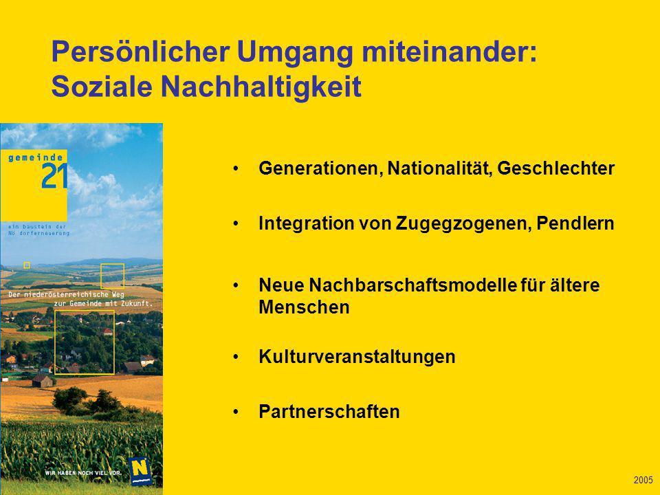 Mai 2005 2005 Generationen, Nationalität, Geschlechter Integration von Zugegzogenen, Pendlern Neue Nachbarschaftsmodelle für ältere Menschen Kulturveranstaltungen Partnerschaften Persönlicher Umgang miteinander: Soziale Nachhaltigkeit