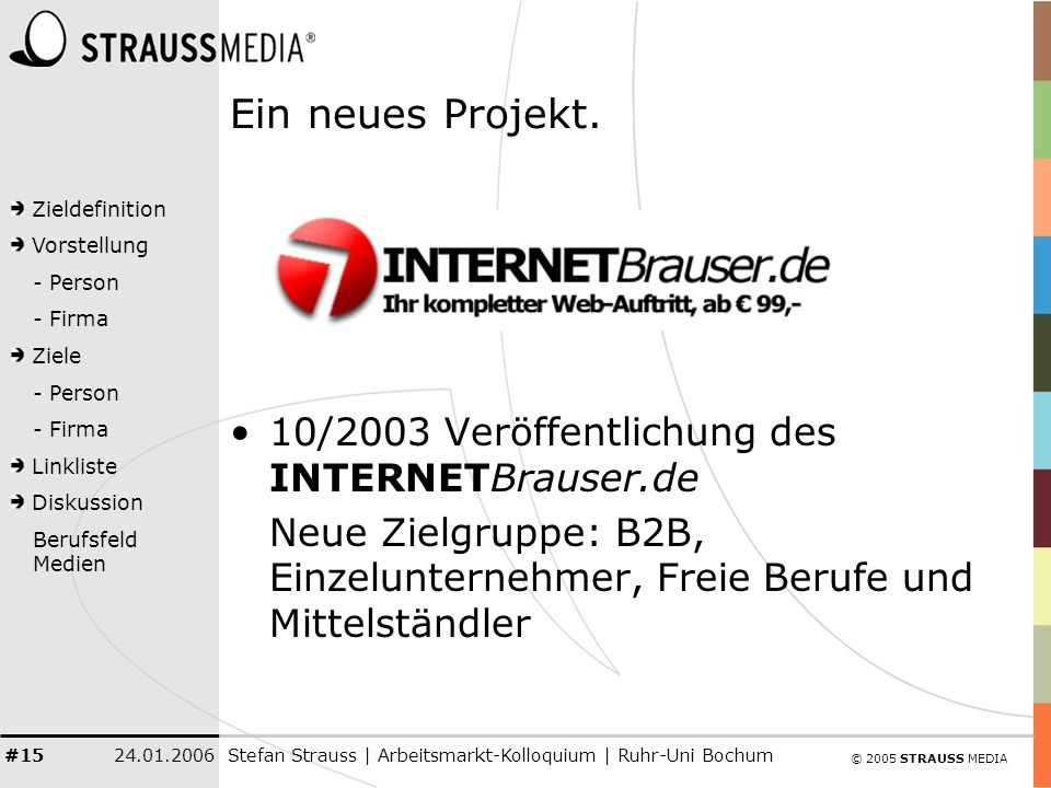 © 2005 STRAUSS MEDIA Zieldefinition Vorstellung - Person - Firma Ziele - Person - Firma Linkliste Diskussion Berufsfeld Medien Stefan Strauss | Arbeitsmarkt-Kolloquium | Ruhr-Uni Bochum #15 Ein neues Projekt.