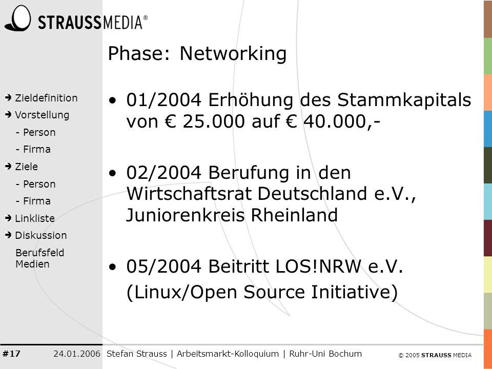 © 2005 STRAUSS MEDIA Zieldefinition Vorstellung - Person - Firma Ziele - Person - Firma Linkliste Diskussion Berufsfeld Medien 24.01.2006Stefan Strauss | Arbeitsmarkt-Kolloquium | Ruhr-Uni Bochum #17 Phase: Networking 01/2004 Erhöhung des Stammkapitals von € 25.000 auf € 40.000,- 02/2004 Berufung in den Wirtschaftsrat Deutschland e.V., Juniorenkreis Rheinland 05/2004 Beitritt LOS!NRW e.V.
