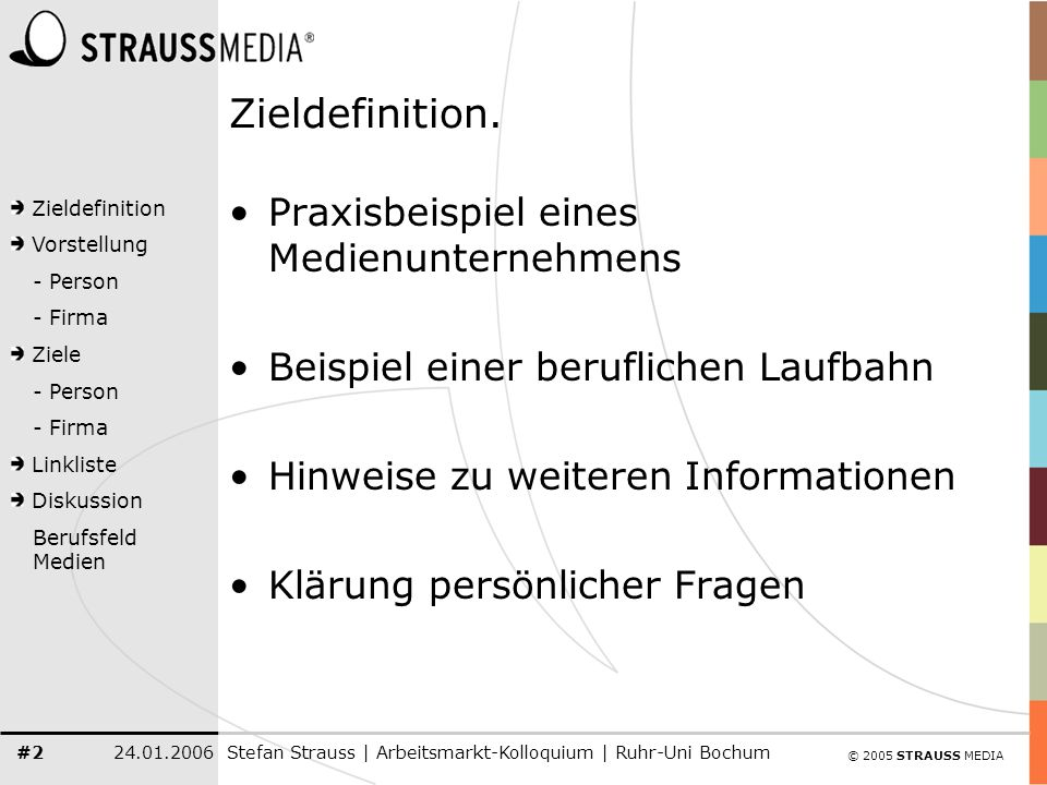 © 2005 STRAUSS MEDIA Zieldefinition Vorstellung - Person - Firma Ziele - Person - Firma Linkliste Diskussion Berufsfeld Medien 24.01.2006Stefan Strauss | Arbeitsmarkt-Kolloquium | Ruhr-Uni Bochum #2 Zieldefinition.