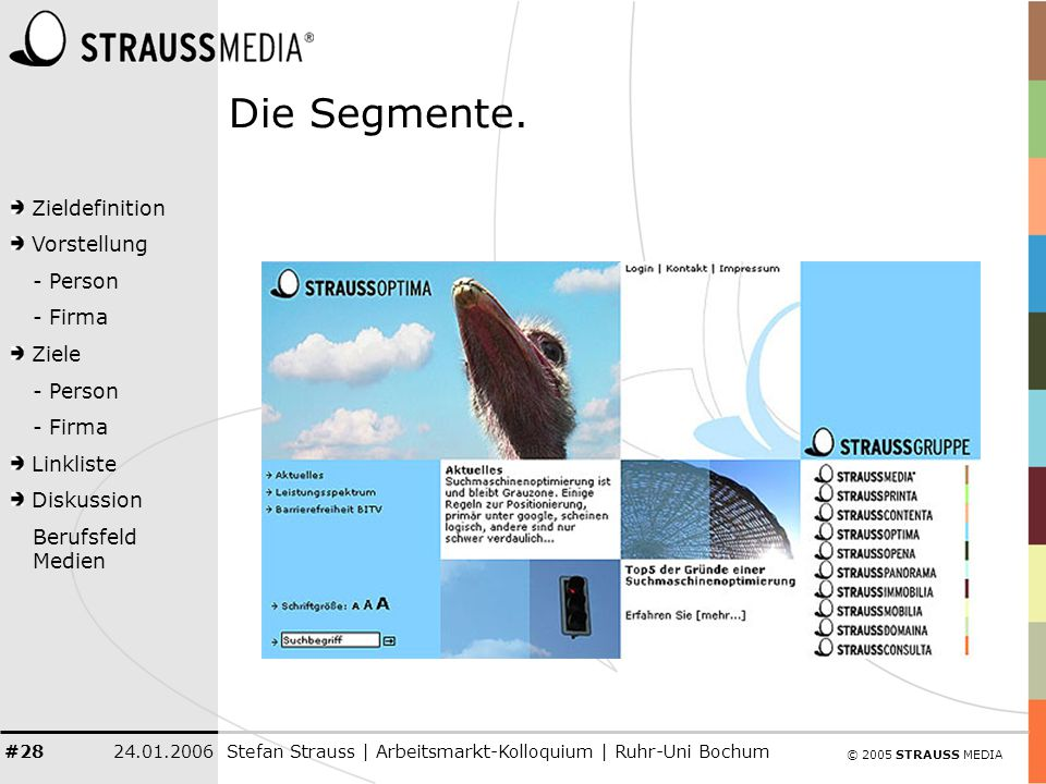 © 2005 STRAUSS MEDIA Zieldefinition Vorstellung - Person - Firma Ziele - Person - Firma Linkliste Diskussion Berufsfeld Medien 24.01.2006Stefan Strauss | Arbeitsmarkt-Kolloquium | Ruhr-Uni Bochum #28 Die Segmente.