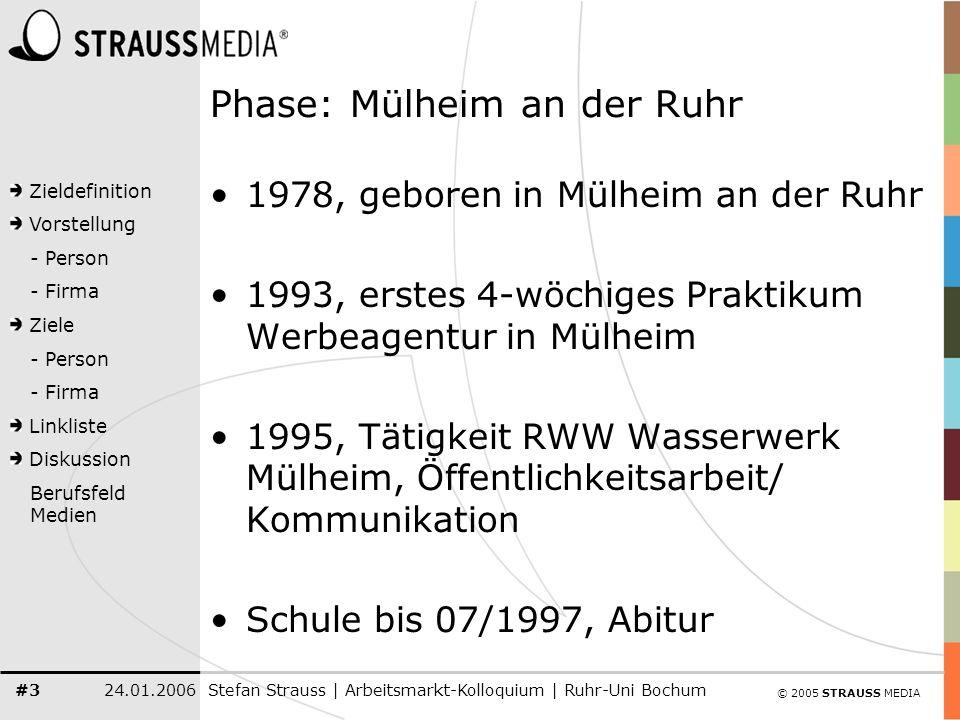 © 2005 STRAUSS MEDIA Zieldefinition Vorstellung - Person - Firma Ziele - Person - Firma Linkliste Diskussion Berufsfeld Medien 24.01.2006Stefan Strauss | Arbeitsmarkt-Kolloquium | Ruhr-Uni Bochum #4 Phase: Mülheim an der Ruhr 1982, mein erster Commodore 64