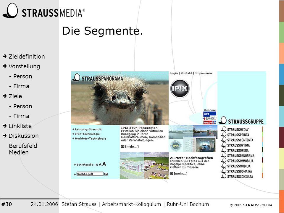 © 2005 STRAUSS MEDIA Zieldefinition Vorstellung - Person - Firma Ziele - Person - Firma Linkliste Diskussion Berufsfeld Medien 24.01.2006Stefan Strauss | Arbeitsmarkt-Kolloquium | Ruhr-Uni Bochum #30 Die Segmente.