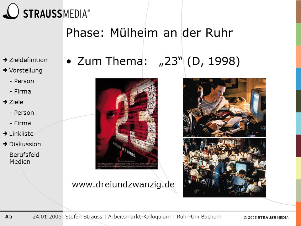 "© 2005 STRAUSS MEDIA Zieldefinition Vorstellung - Person - Firma Ziele - Person - Firma Linkliste Diskussion Berufsfeld Medien 24.01.2006Stefan Strauss | Arbeitsmarkt-Kolloquium | Ruhr-Uni Bochum #5 Phase: Mülheim an der Ruhr Zum Thema: ""23 (D, 1998) www.dreiundzwanzig.de"