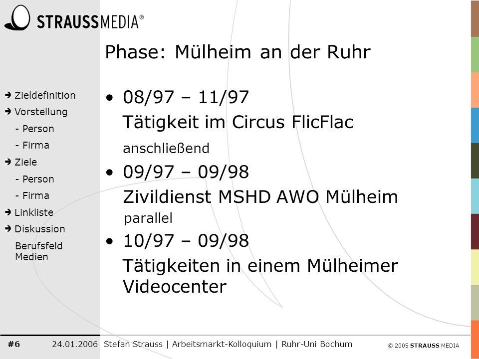 © 2005 STRAUSS MEDIA Zieldefinition Vorstellung - Person - Firma Ziele - Person - Firma Linkliste Diskussion Berufsfeld Medien 24.01.2006Stefan Strauss | Arbeitsmarkt-Kolloquium | Ruhr-Uni Bochum #27 Die Segmente.