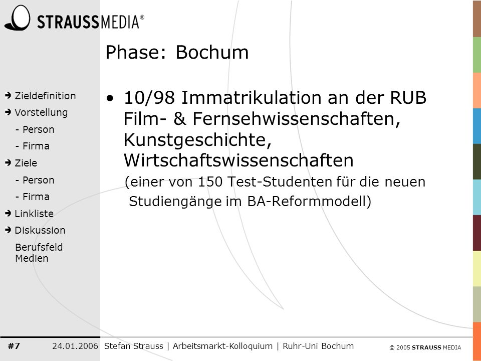 © 2005 STRAUSS MEDIA Zieldefinition Vorstellung - Person - Firma Ziele - Person - Firma Linkliste Diskussion Berufsfeld Medien 24.01.2006Stefan Strauss | Arbeitsmarkt-Kolloquium | Ruhr-Uni Bochum #18 Phase: Networking 05/2004 Beitritt BJU e.V.