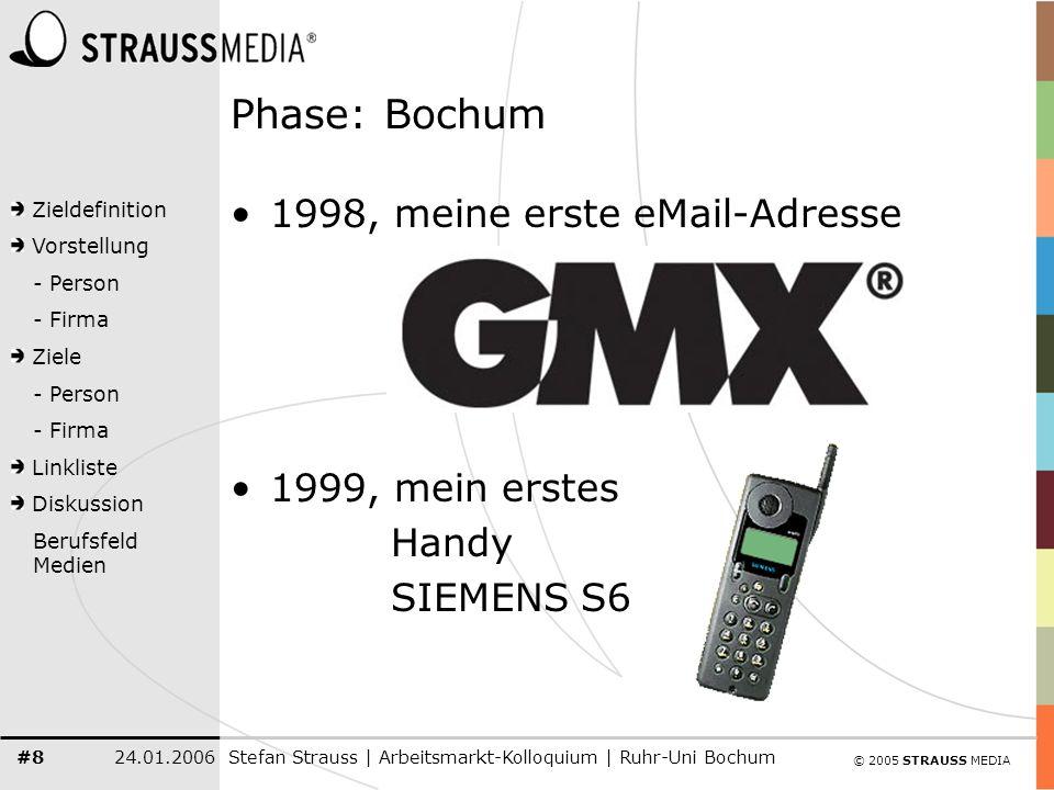 © 2005 STRAUSS MEDIA Zieldefinition Vorstellung - Person - Firma Ziele - Person - Firma Linkliste Diskussion Berufsfeld Medien 24.01.2006Stefan Strauss | Arbeitsmarkt-Kolloquium | Ruhr-Uni Bochum #39 Ziele 2006.