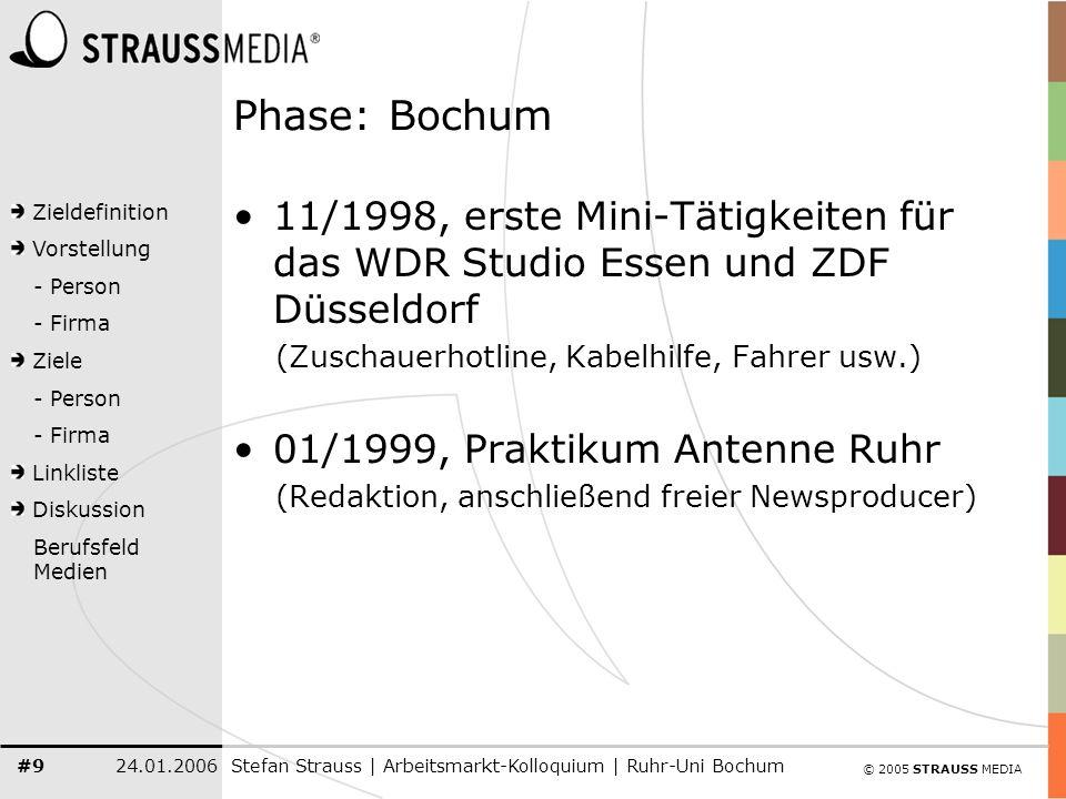 © 2005 STRAUSS MEDIA Zieldefinition Vorstellung - Person - Firma Ziele - Person - Firma Linkliste Diskussion Berufsfeld Medien 24.01.2006Stefan Strauss | Arbeitsmarkt-Kolloquium | Ruhr-Uni Bochum #10 Phase: Bochum 02/1999, Start der Tätigkeiten bei radio c.t.