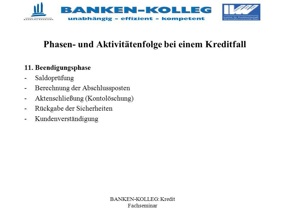BANKEN-KOLLEG: Kredit Fachseminar Phasen- und Aktivitätenfolge bei einem Kreditfall 11. Beendigungsphase -Saldoprüfung -Berechnung der Abschlussposten