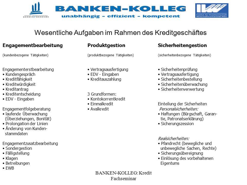 BANKEN-KOLLEG: Kredit Fachseminar Wesentliche Aufgaben im Rahmen des Kreditgeschäftes Engagementbearbeitung (kundenbezogene Tätigkeiten) Engagementers