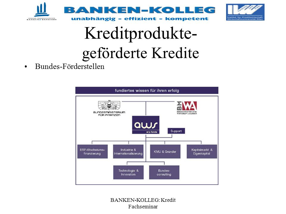 BANKEN-KOLLEG: Kredit Fachseminar Kreditprodukte- geförderte Kredite Bundes-Förderstellen