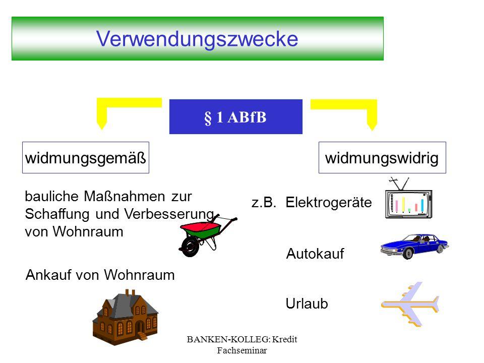 BANKEN-KOLLEG: Kredit Fachseminar Verwendungszwecke § 1 ABfB widmungsgemäß bauliche Maßnahmen zur Schaffung und Verbesserung von Wohnraum Ankauf von W