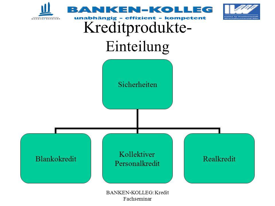 BANKEN-KOLLEG: Kredit Fachseminar Kreditprodukte- Einteilung Sicherheiten Blankokredit Kollektiver Personalkredit Realkredit