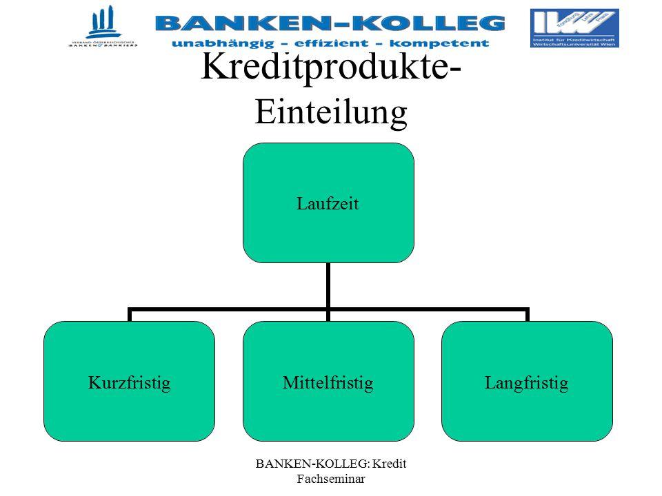BANKEN-KOLLEG: Kredit Fachseminar Kreditprodukte- Einteilung Laufzeit KurzfristigMittelfristigLangfristig