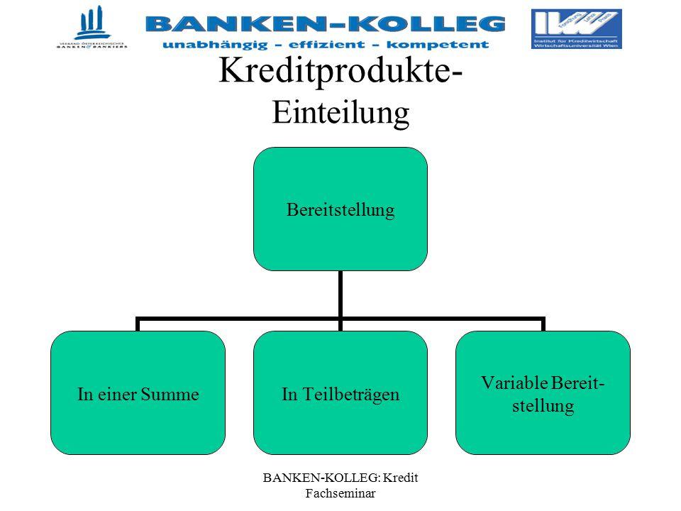 BANKEN-KOLLEG: Kredit Fachseminar Kreditprodukte- Einteilung Bereitstellung In einer SummeIn Teilbeträgen Variable Bereit- stellung