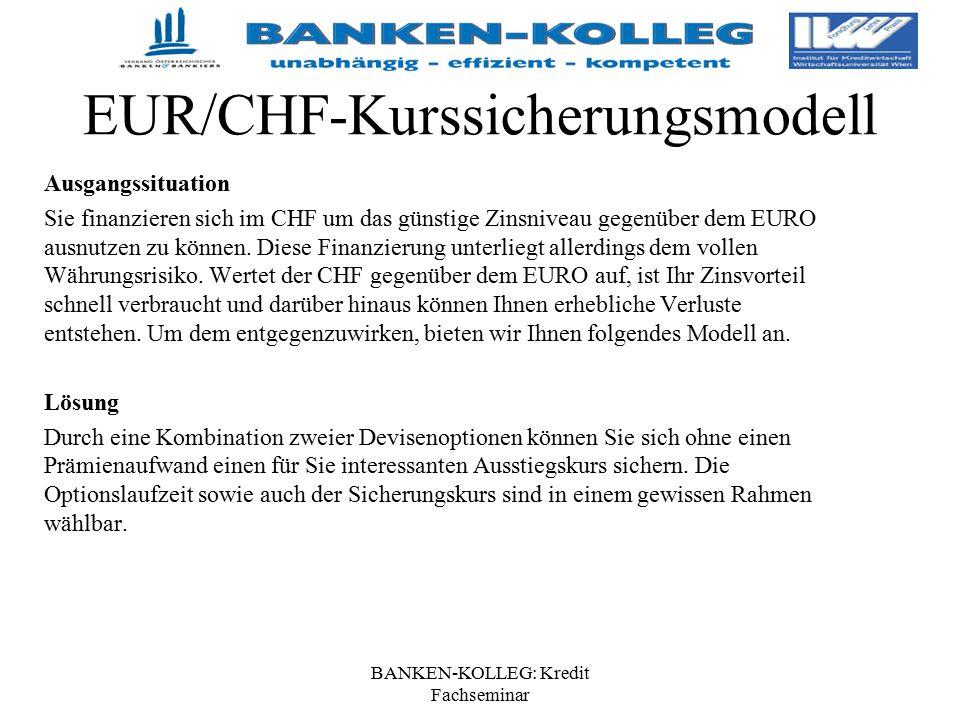 BANKEN-KOLLEG: Kredit Fachseminar EUR/CHF-Kurssicherungsmodell Ausgangssituation Sie finanzieren sich im CHF um das günstige Zinsniveau gegenüber dem
