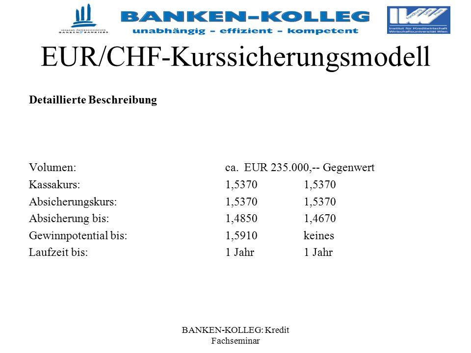 BANKEN-KOLLEG: Kredit Fachseminar EUR/CHF-Kurssicherungsmodell Detaillierte Beschreibung Volumen:ca. EUR 235.000,-- Gegenwert Kassakurs: 1,53701,5370