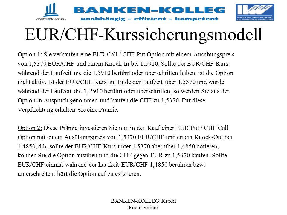 BANKEN-KOLLEG: Kredit Fachseminar EUR/CHF-Kurssicherungsmodell Option 1: Sie verkaufen eine EUR Call / CHF Put Option mit einem Ausübungspreis von 1,5