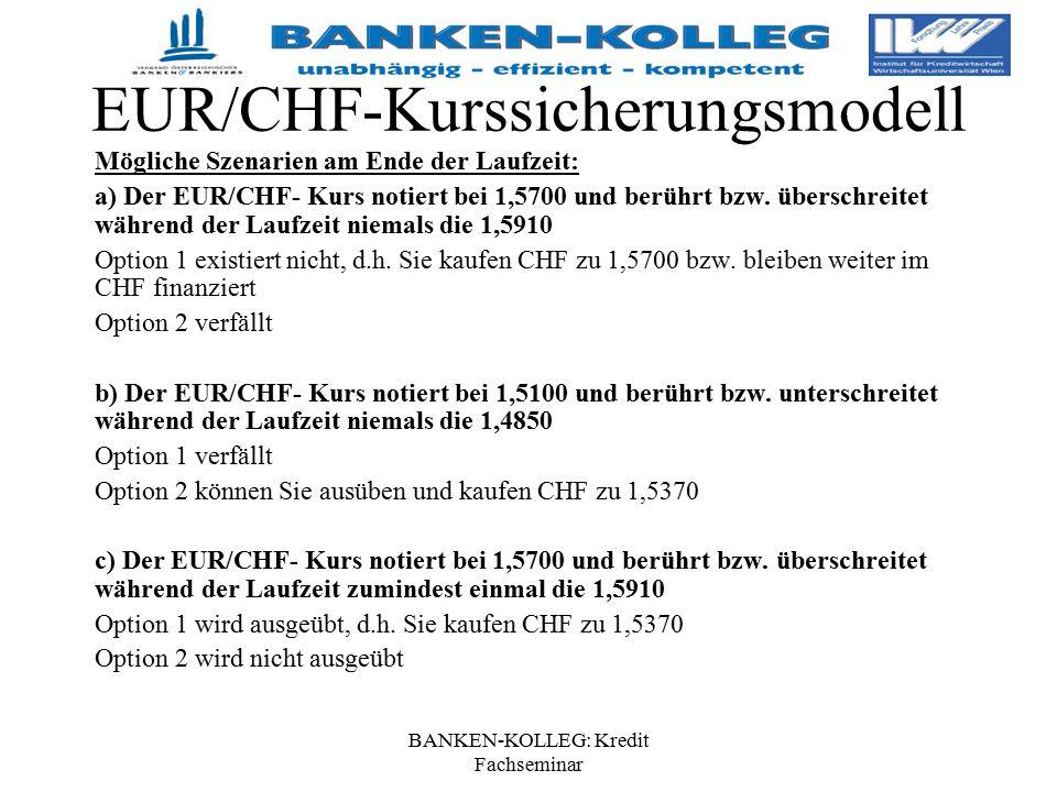 BANKEN-KOLLEG: Kredit Fachseminar EUR/CHF-Kurssicherungsmodell Mögliche Szenarien am Ende der Laufzeit: a) Der EUR/CHF- Kurs notiert bei 1,5700 und be