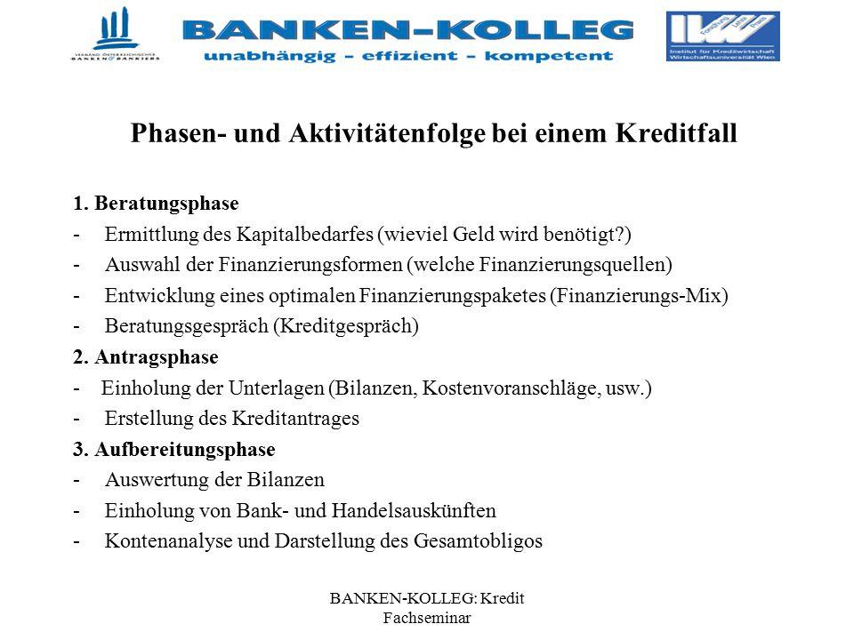 BANKEN-KOLLEG: Kredit Fachseminar Phasen- und Aktivitätenfolge bei einem Kreditfall 1. Beratungsphase -Ermittlung des Kapitalbedarfes (wieviel Geld wi