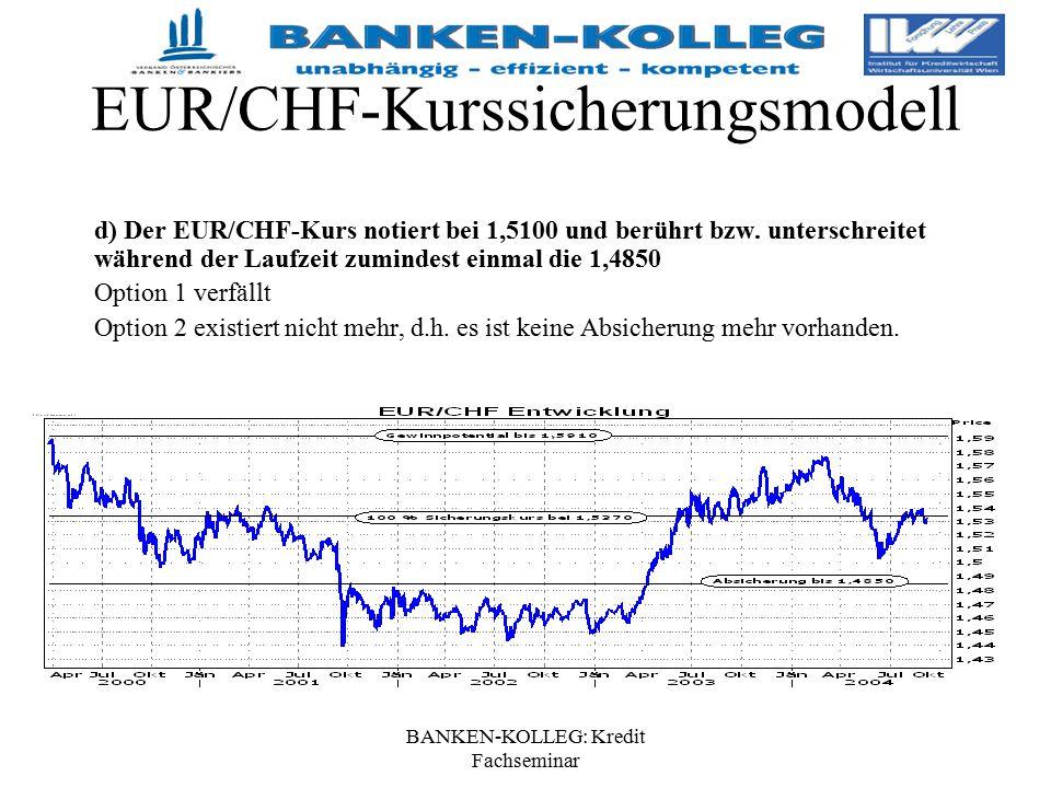 BANKEN-KOLLEG: Kredit Fachseminar EUR/CHF-Kurssicherungsmodell d) Der EUR/CHF-Kurs notiert bei 1,5100 und berührt bzw. unterschreitet während der Lauf
