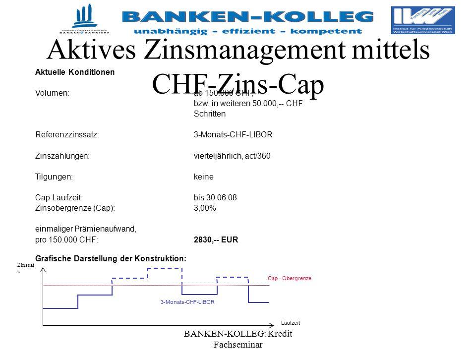BANKEN-KOLLEG: Kredit Fachseminar Aktives Zinsmanagement mittels CHF-Zins-Cap Aktuelle Konditionen Volumen:ab 150.000 CHF, bzw. in weiteren 50.000,--