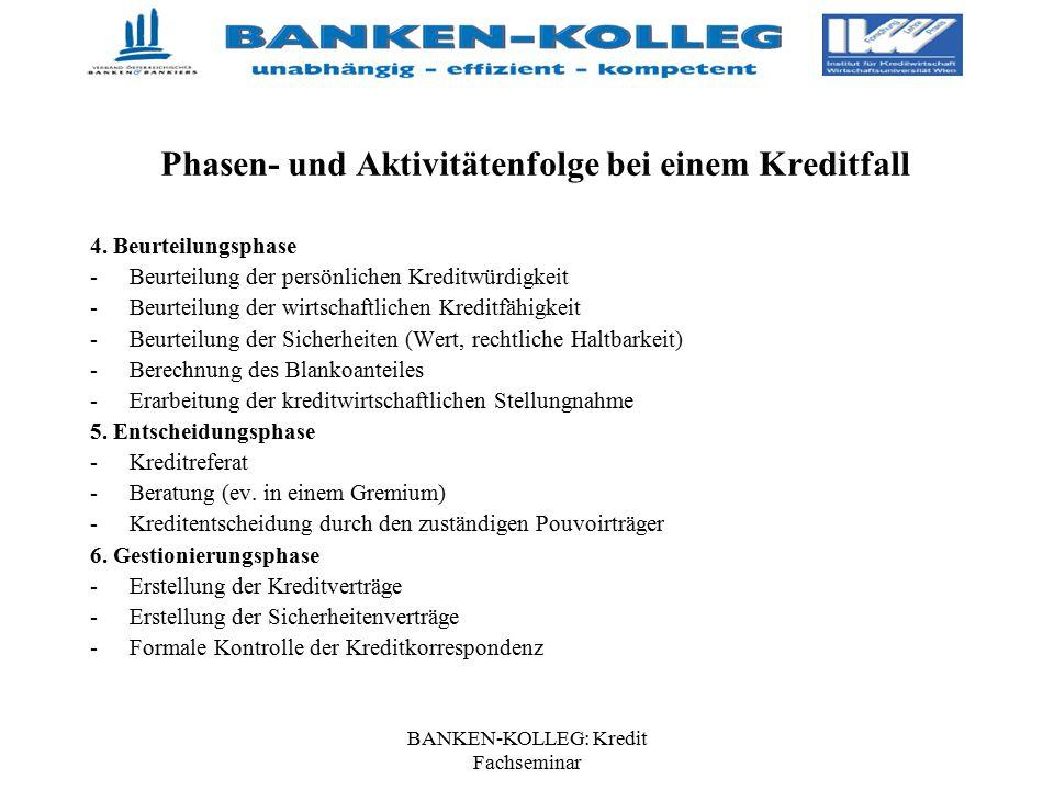 BANKEN-KOLLEG: Kredit Fachseminar Phasen- und Aktivitätenfolge bei einem Kreditfall 4. Beurteilungsphase -Beurteilung der persönlichen Kreditwürdigkei