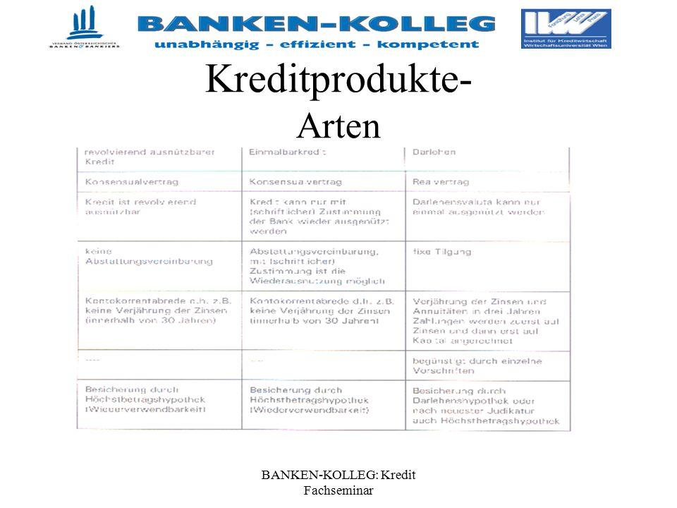 BANKEN-KOLLEG: Kredit Fachseminar Kreditprodukte- Arten