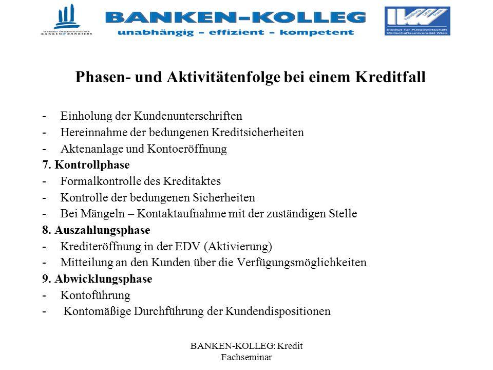 BANKEN-KOLLEG: Kredit Fachseminar Phasen- und Aktivitätenfolge bei einem Kreditfall -Einholung der Kundenunterschriften -Hereinnahme der bedungenen Kr