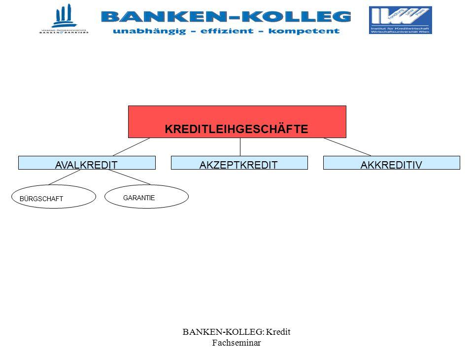 BANKEN-KOLLEG: Kredit Fachseminar KREDITLEIHGESCHÄFTE AVALKREDITAKZEPTKREDITAKKREDITIV BÜRGSCHAFT GARANTIE