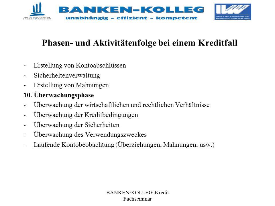 BANKEN-KOLLEG: Kredit Fachseminar Phasen- und Aktivitätenfolge bei einem Kreditfall -Erstellung von Kontoabschlüssen -Sicherheitenverwaltung -Erstellu