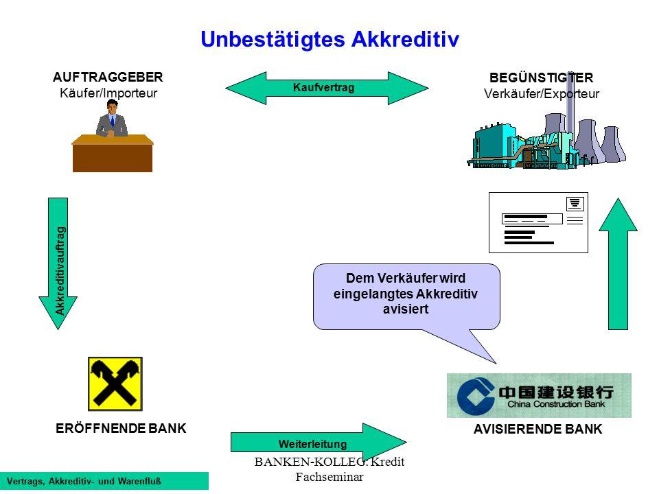 BANKEN-KOLLEG: Kredit Fachseminar Unbestätigtes Akkreditiv BEGÜNSTIGTER Verkäufer/Exporteur AUFTRAGGEBER Käufer/Importeur Akkreditivauftrag ERÖFFNENDE