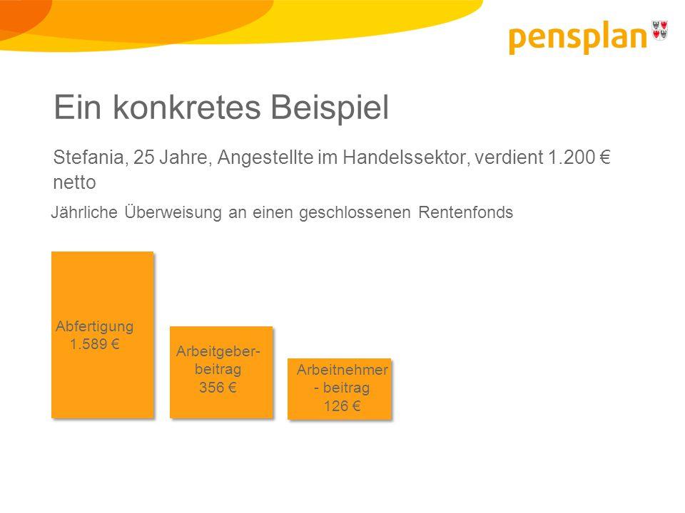Ein konkretes Beispiel Stefania, 25 Jahre, Angestellte im Handelssektor, verdient 1.200 € netto Abfertigung 1.589 € Arbeitnehmer - beitrag 126 € Arbei