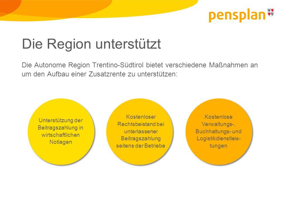 Die Region unterstützt Die Autonome Region Trentino-Südtirol bietet verschiedene Maßnahmen an um den Aufbau einer Zusatzrente zu unterstützen: