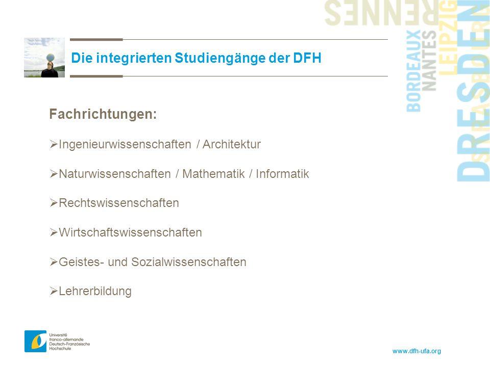 www.dfh-ufa.org Die integrierten Studiengänge der DFH Fachrichtungen:  Ingenieurwissenschaften / Architektur  Naturwissenschaften / Mathematik / Inf