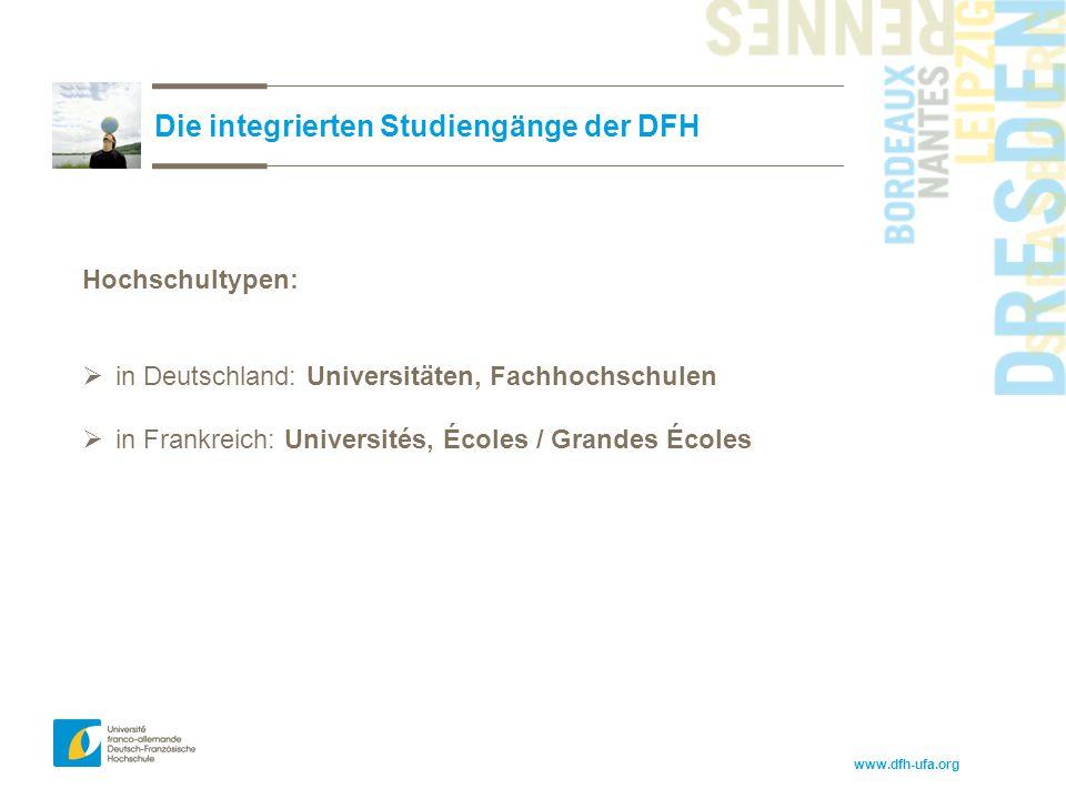 www.dfh-ufa.org Die integrierten Studiengänge der DFH Hochschultypen:  in Deutschland: Universitäten, Fachhochschulen  in Frankreich: Universités, É