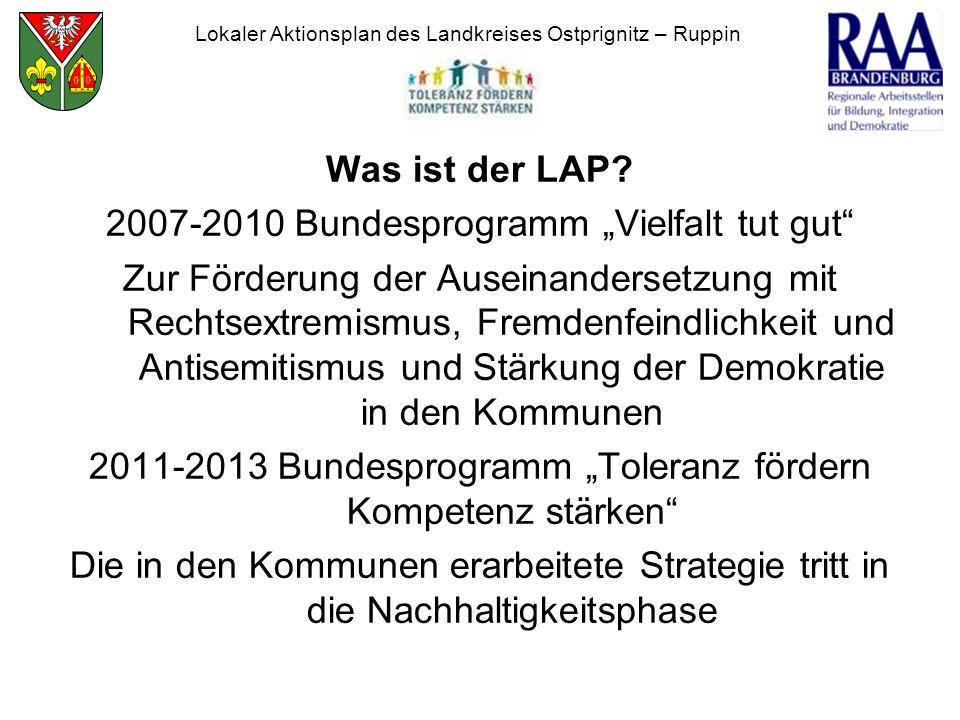 """Was ist der LAP? 2007-2010 Bundesprogramm """"Vielfalt tut gut"""" Zur Förderung der Auseinandersetzung mit Rechtsextremismus, Fremdenfeindlichkeit und Anti"""