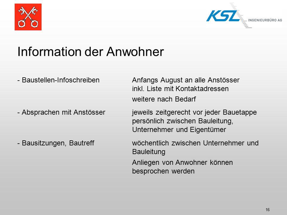 Information der Anwohner - Baustellen-InfoschreibenAnfangs August an alle Anstösser inkl.