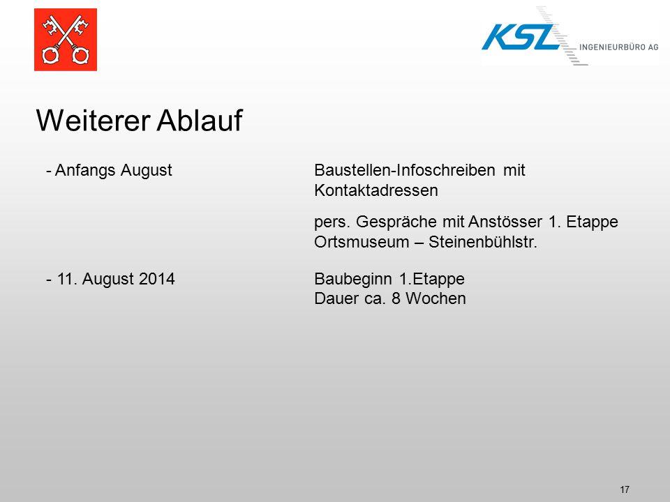 17 Weiterer Ablauf - Anfangs August Baustellen-Infoschreiben mit Kontaktadressen pers.