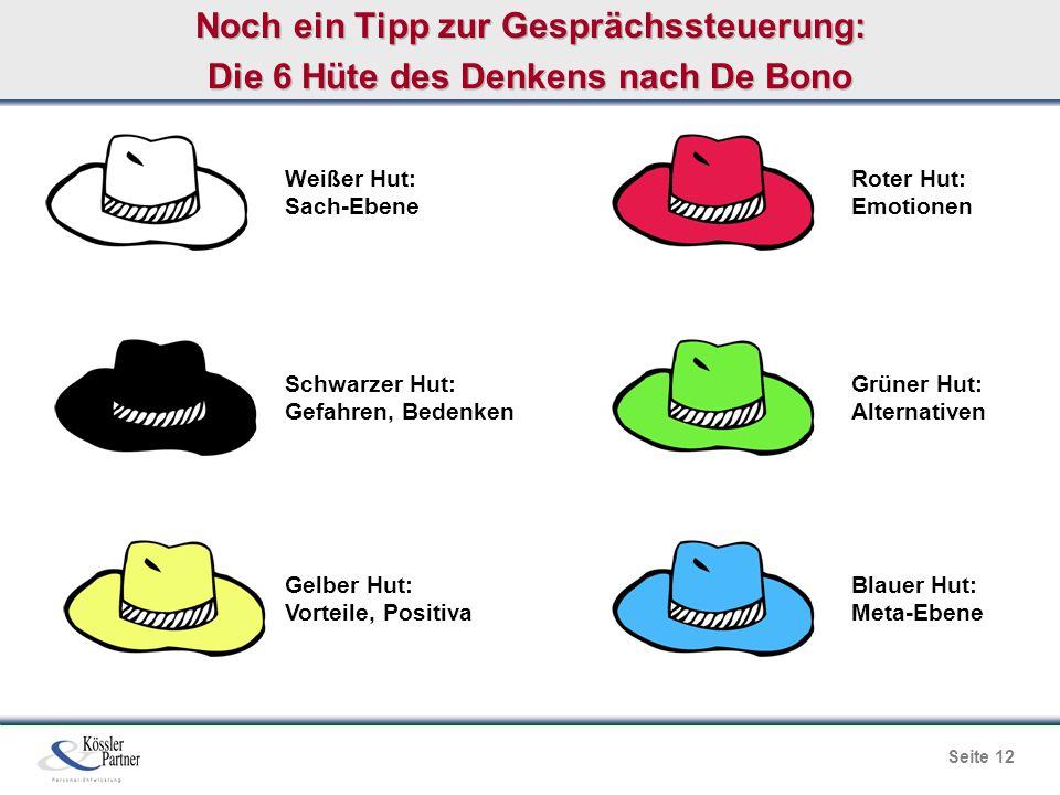 Seite 12 Noch ein Tipp zur Gesprächssteuerung: Die 6 Hüte des Denkens nach De Bono Weißer Hut: Sach-Ebene Schwarzer Hut: Gefahren, Bedenken Gelber Hut