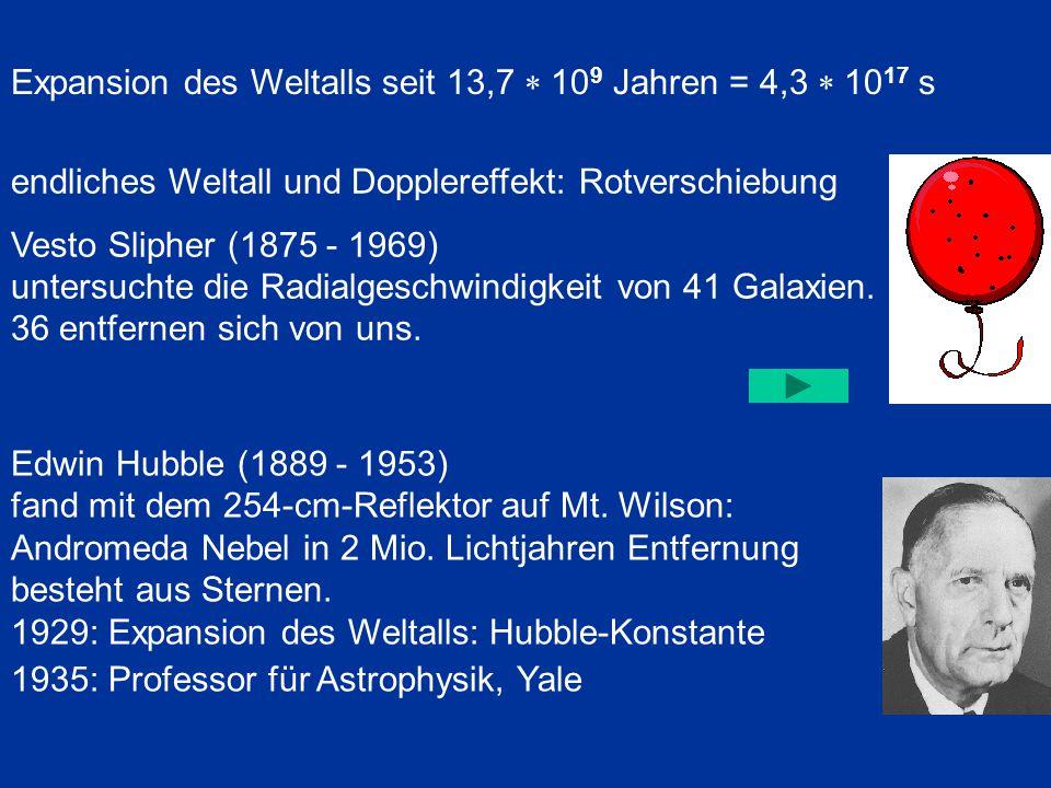 Expansion des Weltalls seit 13,7  10 9 Jahren = 4,3  10 17 s endliches Weltall und Dopplereffekt: Rotverschiebung Vesto Slipher (1875 - 1969) unte