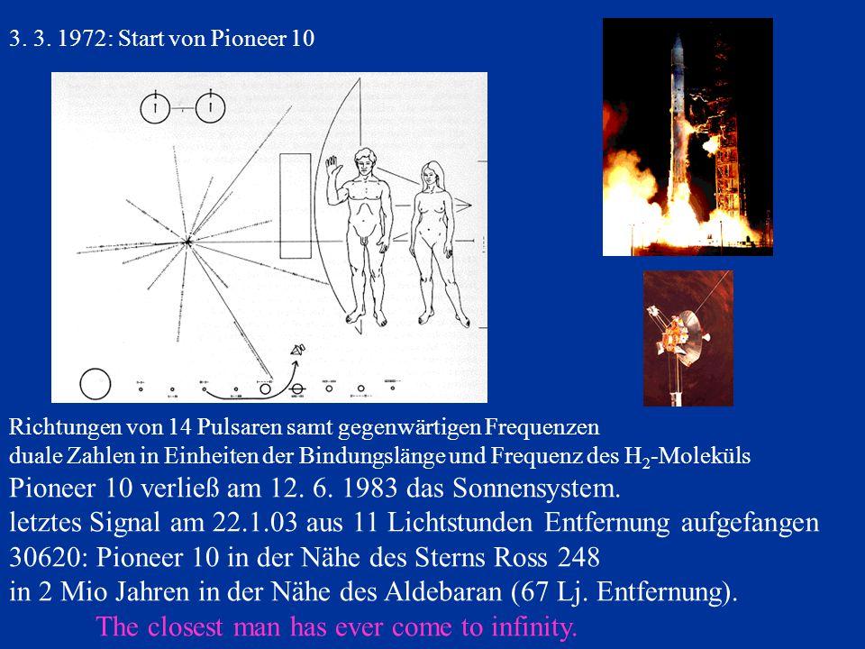 3. 3. 1972: Start von Pioneer 10 Richtungen von 14 Pulsaren samt gegenwärtigen Frequenzen duale Zahlen in Einheiten der Bindungslänge und Frequenz des
