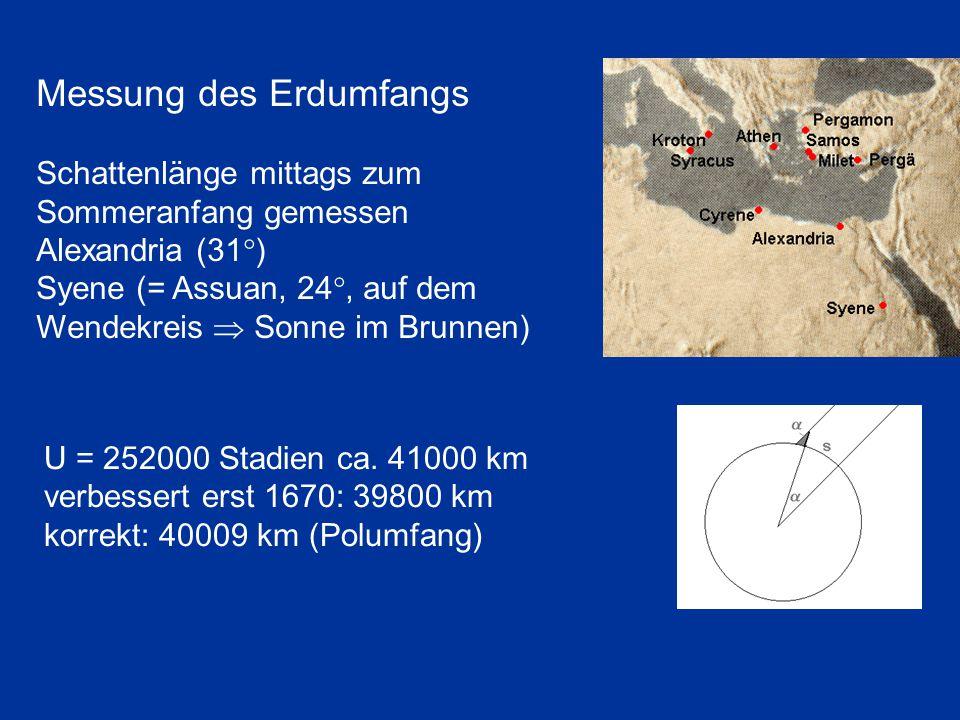 Messung des Erdumfangs Schattenlänge mittags zum Sommeranfang gemessen Alexandria (31°) Syene (= Assuan, 24°, auf dem Wendekreis  Sonne im Brunnen) U