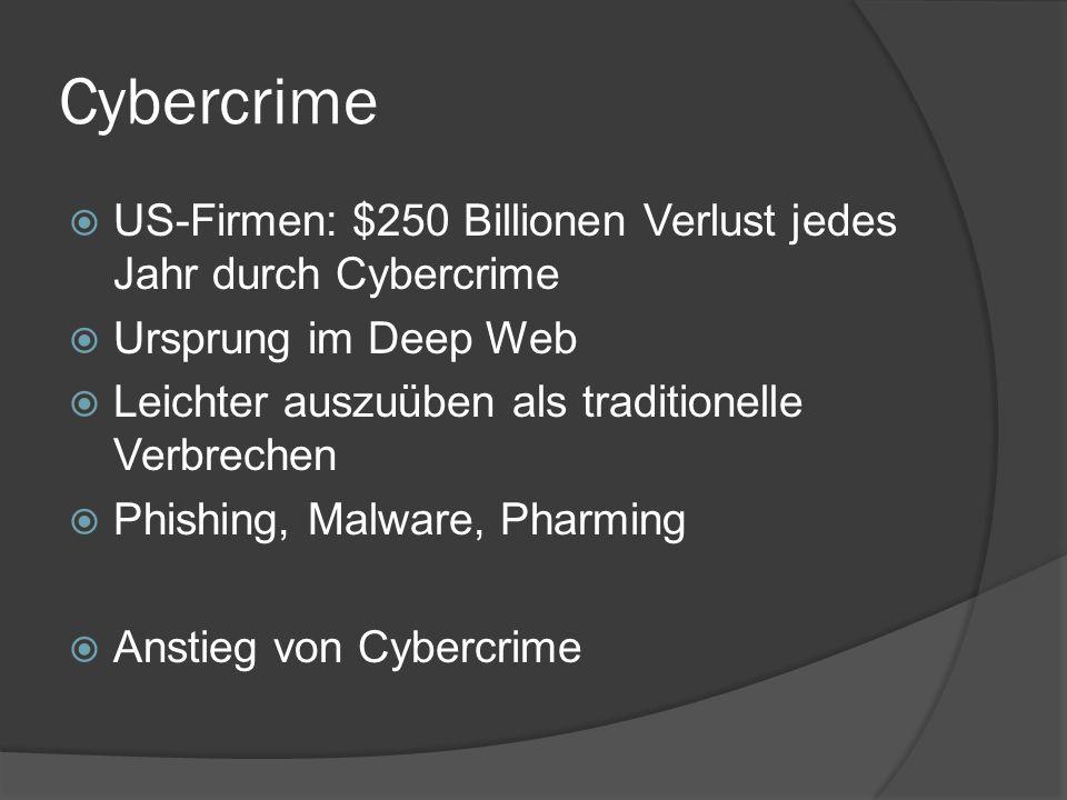 Cybercrime  US-Firmen: $250 Billionen Verlust jedes Jahr durch Cybercrime  Ursprung im Deep Web  Leichter auszuüben als traditionelle Verbrechen 