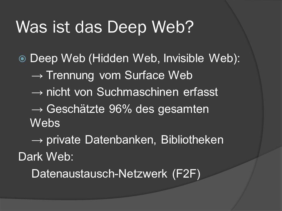 """Methoden zum """"Verstecken  Webcrawler von Google etc."""