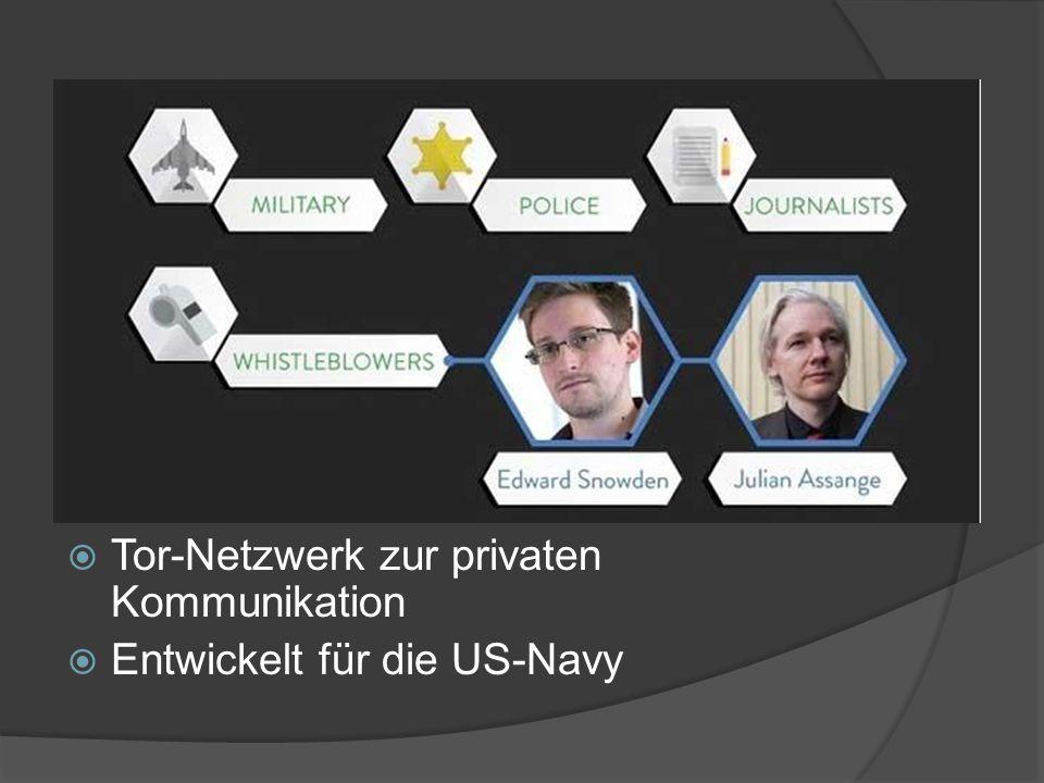  Tor-Netzwerk zur privaten Kommunikation  Entwickelt für die US-Navy