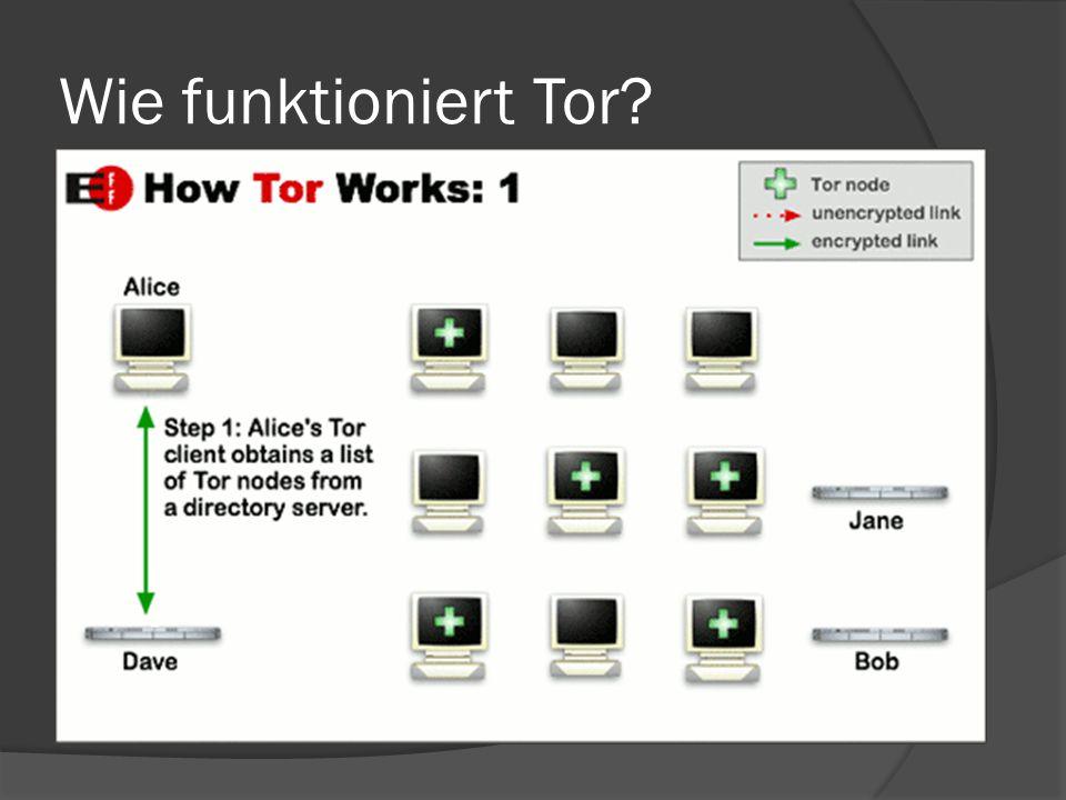 Wie funktioniert Tor?