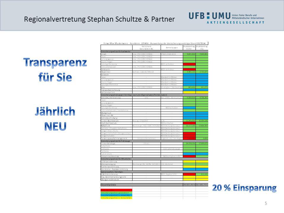 5 Regionalvertretung Stephan Schultze & Partner