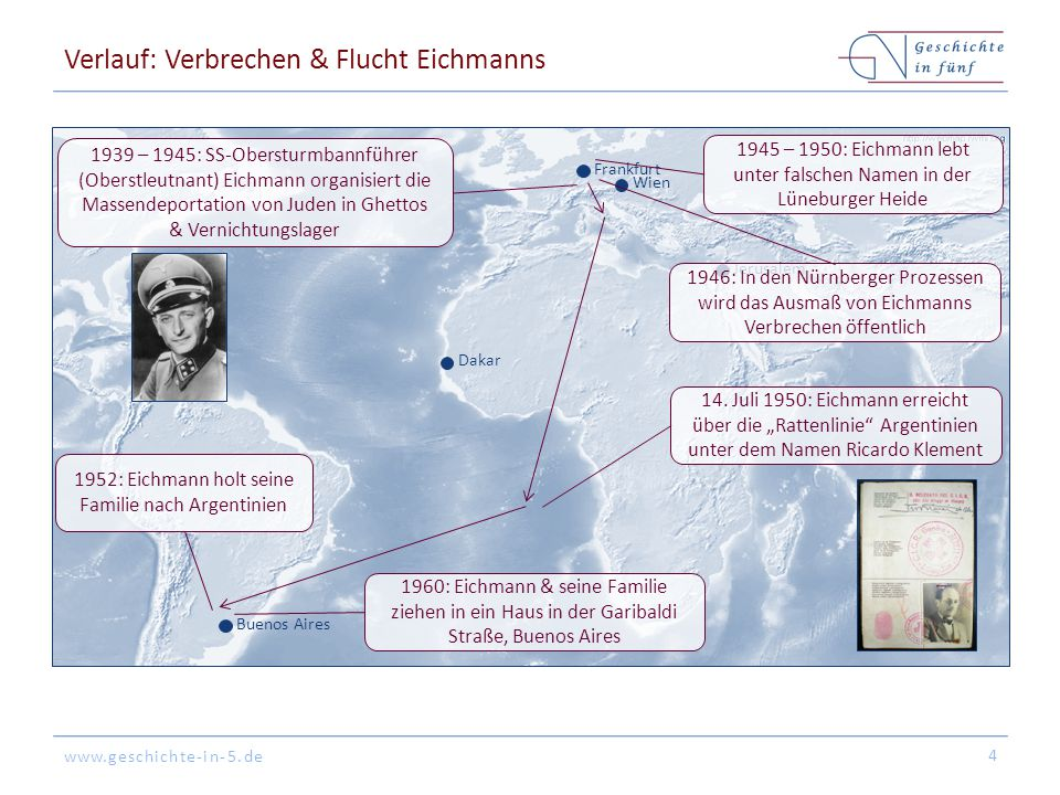 www.geschichte-in-5.de Jerusalem Buenos Aires Frankfurt Wien Dakar Verlauf: Verbrechen & Flucht Eichmanns 4 1939 – 1945: SS-Obersturmbannführer (Obers