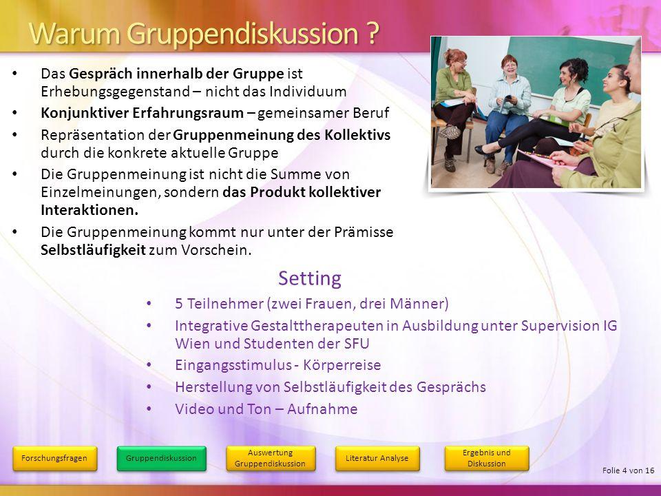Warum Gruppendiskussion ? Forschungsfragen Gruppendiskussion Auswertung Gruppendiskussion Literatur Analyse Ergebnis und Diskussion Folie 4 von 16 Set
